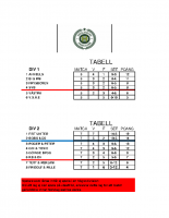 HPL TABELL omg 5 HT-17