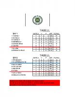 HPL TABELL omg 2 HT-16