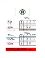 HPL TABELL omg 4 VT-17