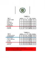 HPL TABELL omg 6 HT-17